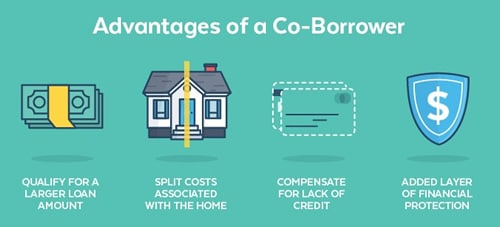 Using A Co-Borrower For A Home Loan Chandler Arizona